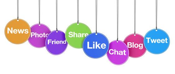 Redes sociales en Inbound Marketing